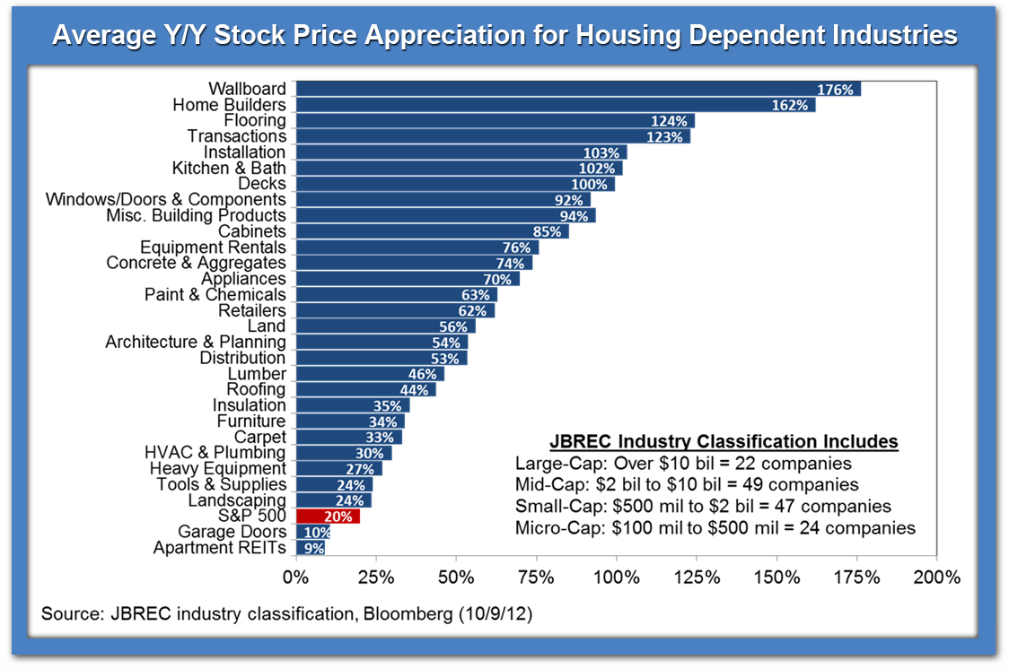 http://www.realestateconsulting.com/images/newsletter/USBMI-201210.jpg